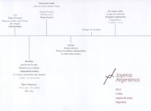 Tiempo - Joyeros Argentinos